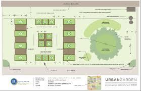 vegetable garden design layout garden plot ideas inspiration interior designs