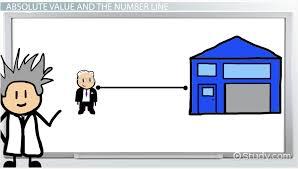 adding integers rules u0026 examples video u0026 lesson transcript