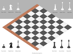 chess solution conceptdraw com