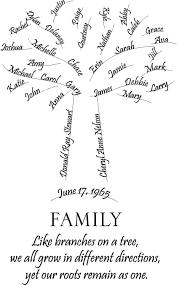 family tree personalized name and date vinyl wall decal 48 00