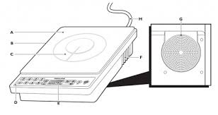 How Induction Cooktop Works What Is Induction Cooking How It Works And How To Use It Hubpages
