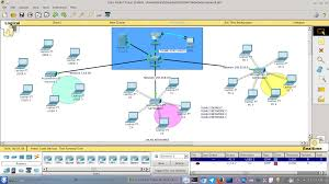 100 cisco home network design found this program and
