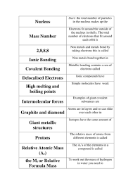 gas laws the ideal gas law by goodscienceworksheets teaching