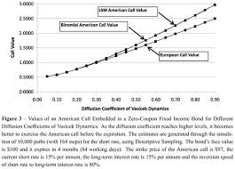 Binomial Tables Value American Put Option Binomial Tables Prrforum Ru