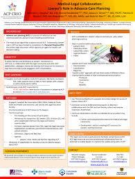 Family Medicine Forum 2015 Program Conference Posters Advance Care Planning Crio Program