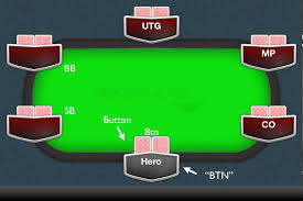 6 seat poker table 6 max hold em position names youtube