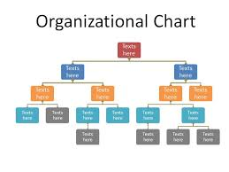 organizational chart template organizational chart templates