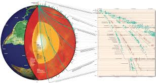 what type of seismic waves travel through earth images Wavepropagation jpg m 1400095827 jpg