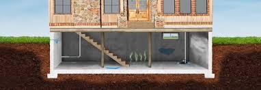 Wet Basement Waterproofing - get the best in basement waterproofing