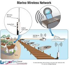 25 best helpful wired and wireless diagrams images on pinterest