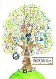 product family tree one