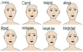 comment choisir sa coupe de cheveux forme visage comment bien choisir sa coupe de cheveux
