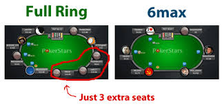 6 seat poker table seat positions