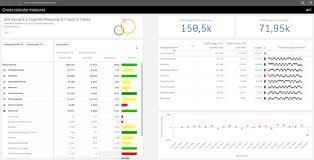 Qlikview Design Blog