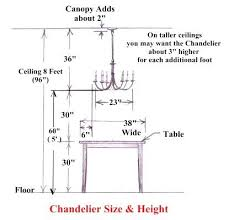 How High To Hang Chandelier The Correct Height To Hang Your Dining Room Chandelier Is Found