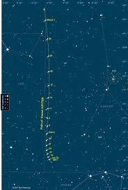 campaña 3 cometas observación de cometas de la liada