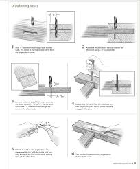 Different Wood Joints And Their Uses by Drawboring Resurrected Ancient Method For Lasting Mortise U0026 Tenon