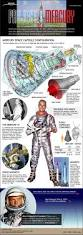 196 best nasa mercury project images on pinterest space