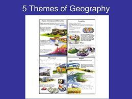5 themes of geography acronym 5 themes of geography ppt video online download