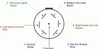 mallory unilite wiring diagram radiantmoons me