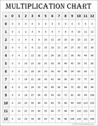 free printable large multiplication chart printable 012 multiplication worksheets multiplication worksheets