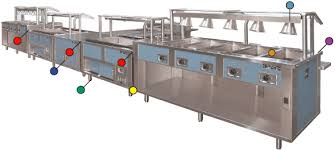 serving line steam tables piper products incorporated