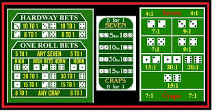 Craps Table Odds The Online Craps