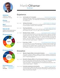 Libreoffice Resume Template Github Martinothamar Cv Latex Template A Cv Resume Template