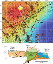 Tibetan Plateau Map The Geological Evolution Of The Tibetan Plateau Science