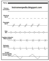 p u0026id piping and instrument diagram u0026 pfd process flow diagram