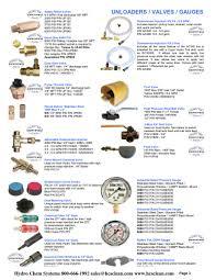 hydro tek systems parts u0026 accessories price book 2013 2014 pdf