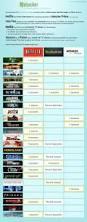 best 25 tv watch ideas on pinterest to day tv workout watch