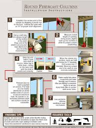 Fiberglass Wainscoting Installing Columns I Elite Trimworks