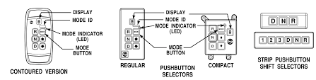 allison transmission generation models explained diesel laptops blog
