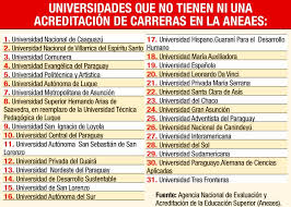 existen 31 universidades carreras acreditadas edicion