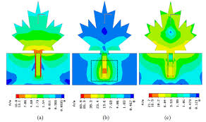 Current distributions for the second bandstop antenna at the  a  radiating frequency f    InTech