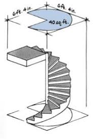 spiral staircase floor plan collection curved staircase house plans photos the latest