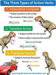 7 best transitive and intransitive verbs images on pinterest
