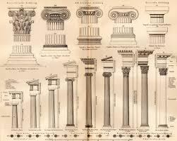 architecture fresh evolution of architecture design decorating