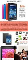 electronic gadgets 10 electronic gadgets under 100 that will make great gifts this