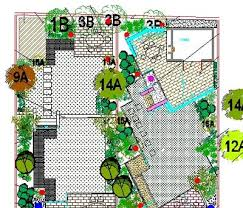 garden design garden design with garden plans to transform your