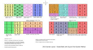 Planning Garden Layout by Planning A Vegetable Garden Layout Plans And Spacing With Raised