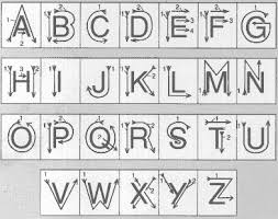 the deafblind manual alphabet page