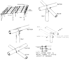Barn Roof Types Farm Structures Ch5 Elements Of Construction Floors Roofs
