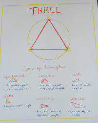 waldorf 6th grade geometry main lesson book educational