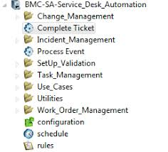 Service Desk Change Management Bmc Service Desk Automation Module Workflows Bmc Atrium