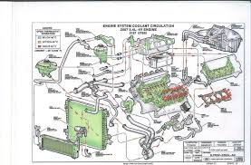 cooling system diagram 2007 ford edge 100 images auto cooling