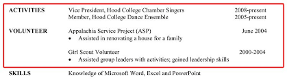 Volunteer Work Examples For Resume by Resume Examples Volunteer Activities Resume Ixiplay Free Resume