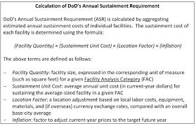 Yokota Air Base Map Facilities Investment U0026 Management