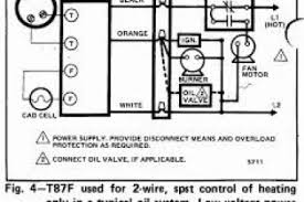 wiring diagram for sunvic 2 port valve wiring diagram